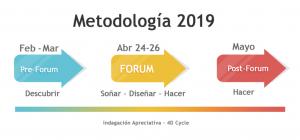 Nesi Methodologia2019
