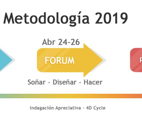 Conferencia en Málaga 24-26/04/2019: #NESI2019 el DAVOS de la Nueva Economia