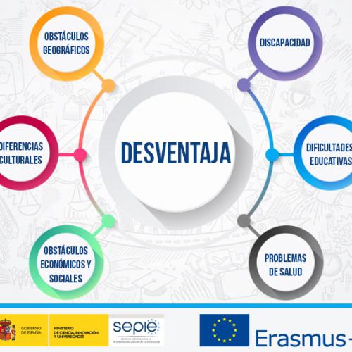 Erasmus+ e Inclusión social: ¿qué significa realmente?